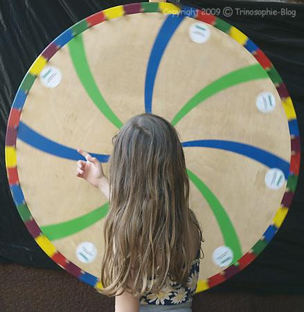 Die zwingende Macht des rotierenden Rades